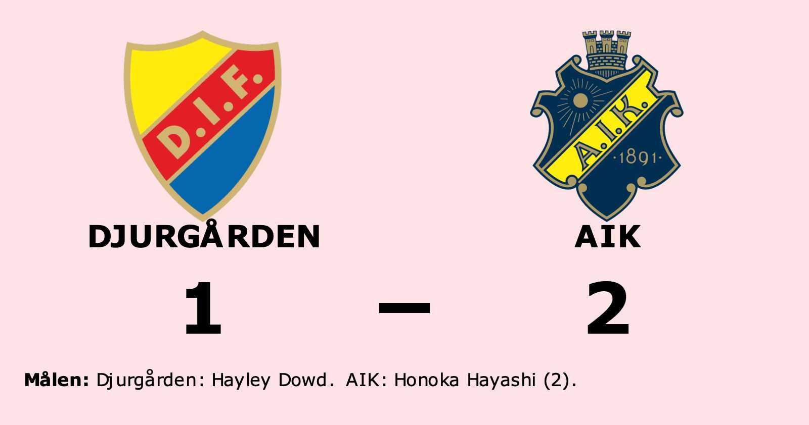 AIK vann mot Djurgården – trots underläge i halvtid