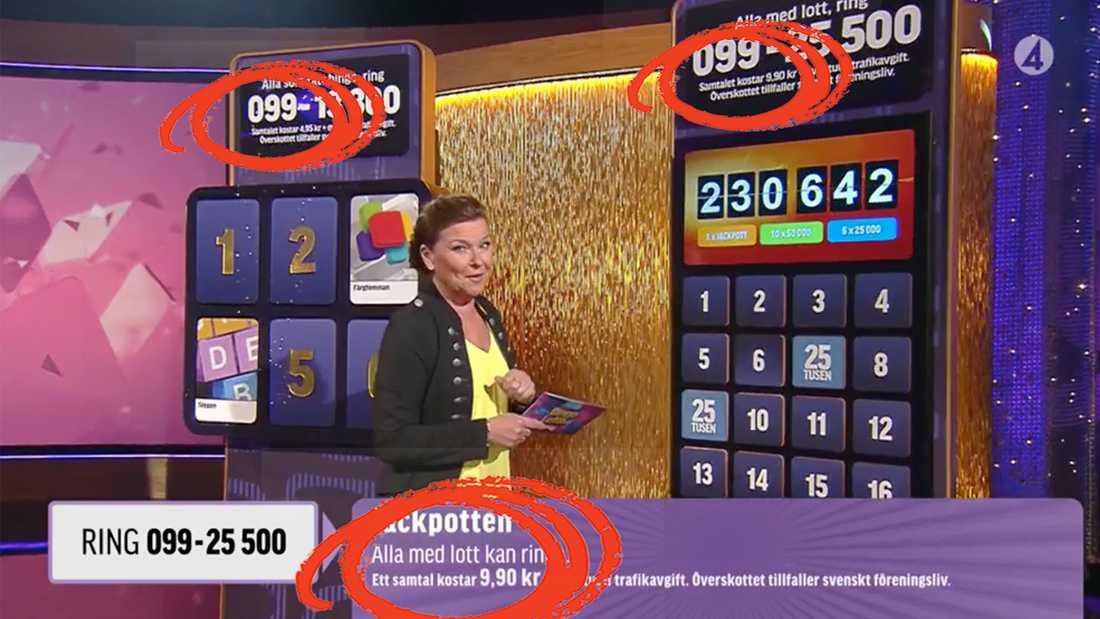 """Det kostar oftast pengar att ringa in till """"Bingolotto"""" för att ha chans att vinna priser i de olika spelen."""