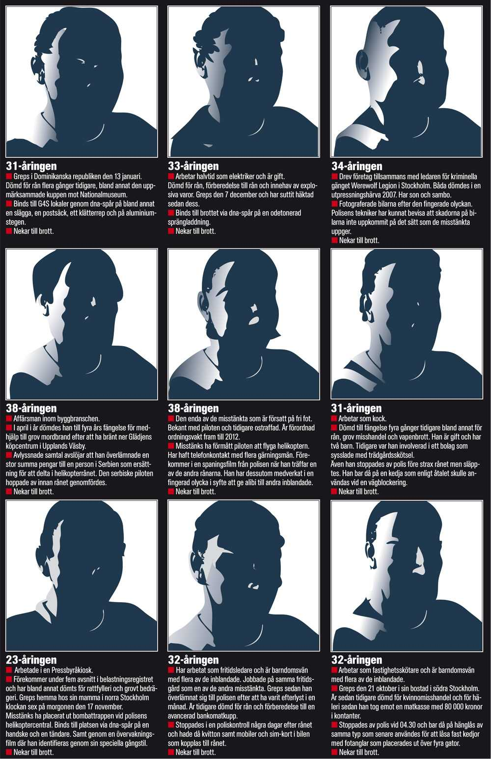 Resten av de åtalade Klicka på bilden för en större version.