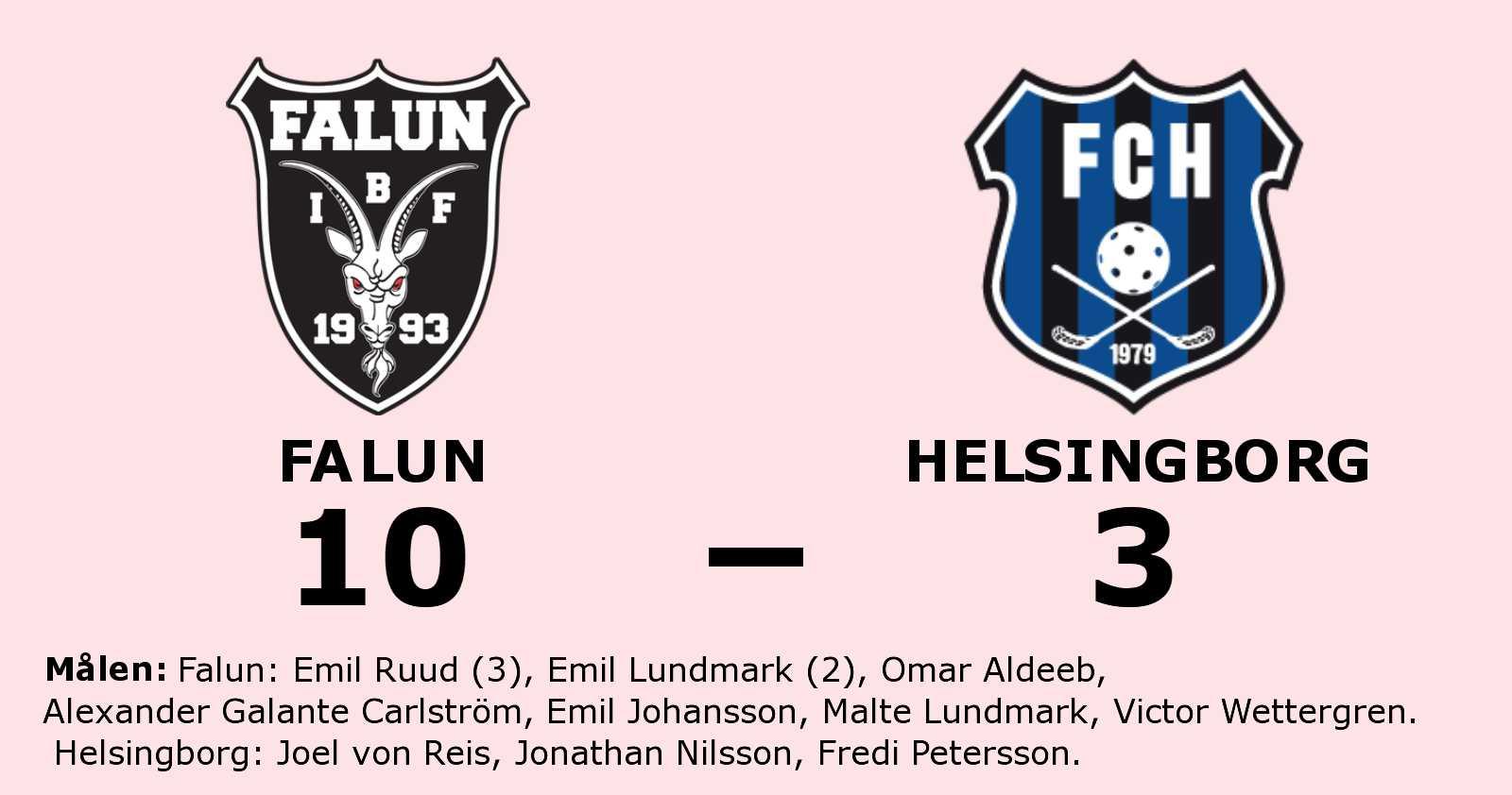 Falun utklassade Helsingborg på hemmaplan