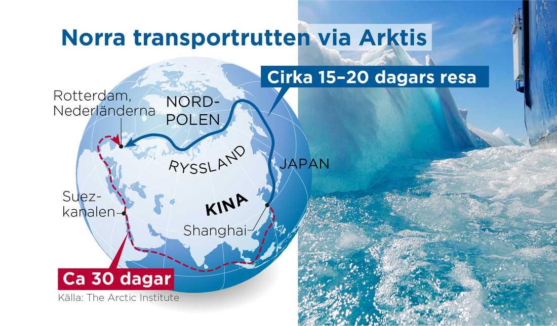 En snabbare sjörutt mellan Asien och Europa kan spara tid och pengar.