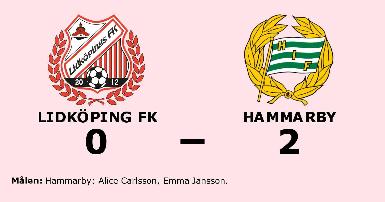 Alice Carlsson och Emma Jansson målgörare i Hammarbys seger