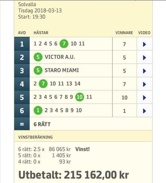 Här är Magnus Nygrens vinstkupong från gårdagen.