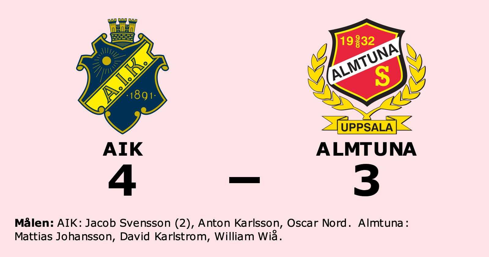 Jacob Svensson i målform när AIK vann