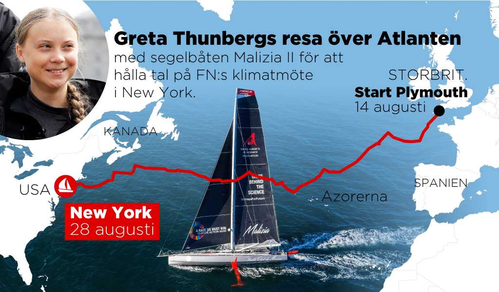 Greta Thunbergs resa över Atlanten.