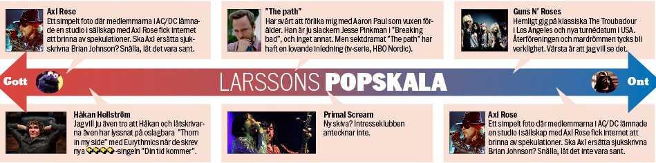 Larssons popskala.
