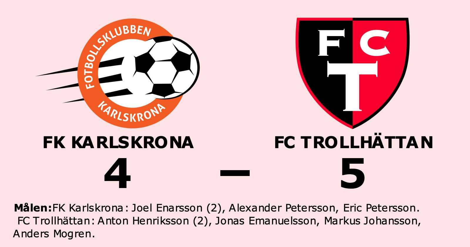 FC Trollhättan vann efter Anton Henrikssons dubbel