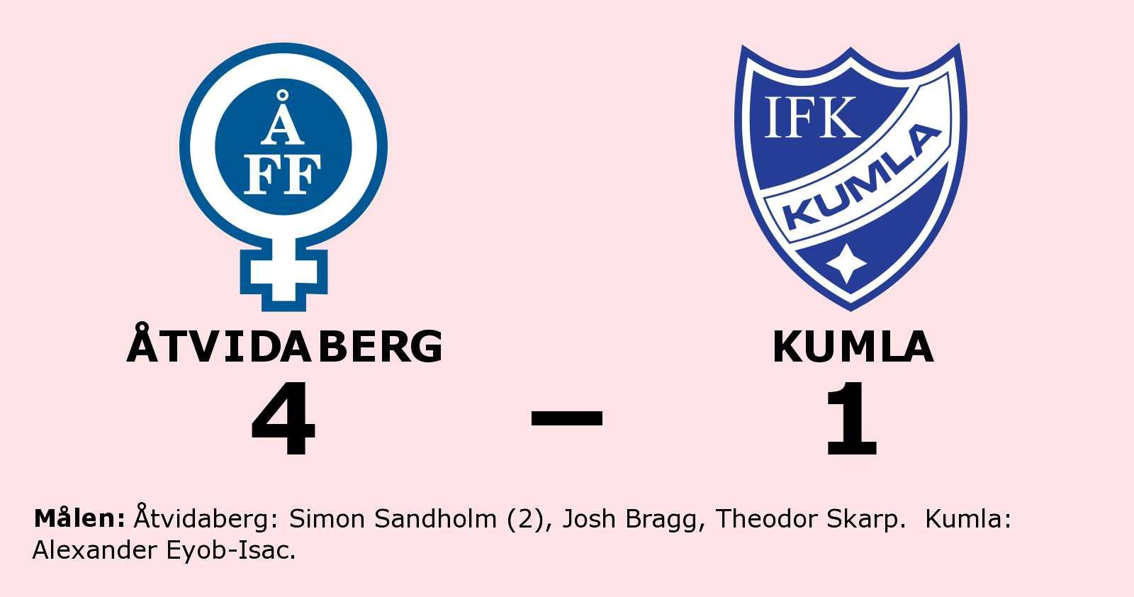 Simon Sandholm tvåmålsskytt när Åtvidaberg vann