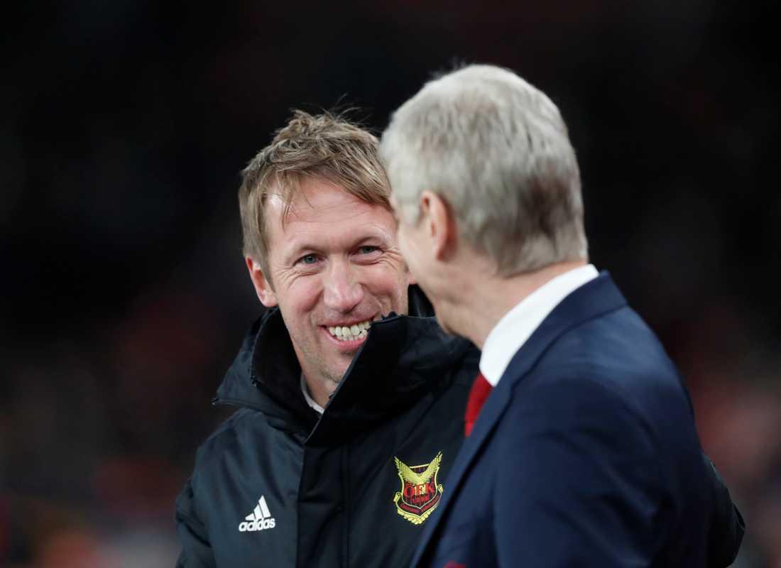 Potter och Wenger