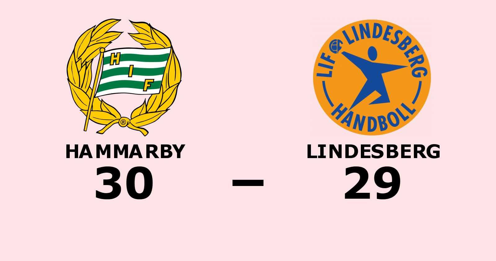 Hammarby fortsätter att vinna hemma – har nu åtta raka hemmasegrar