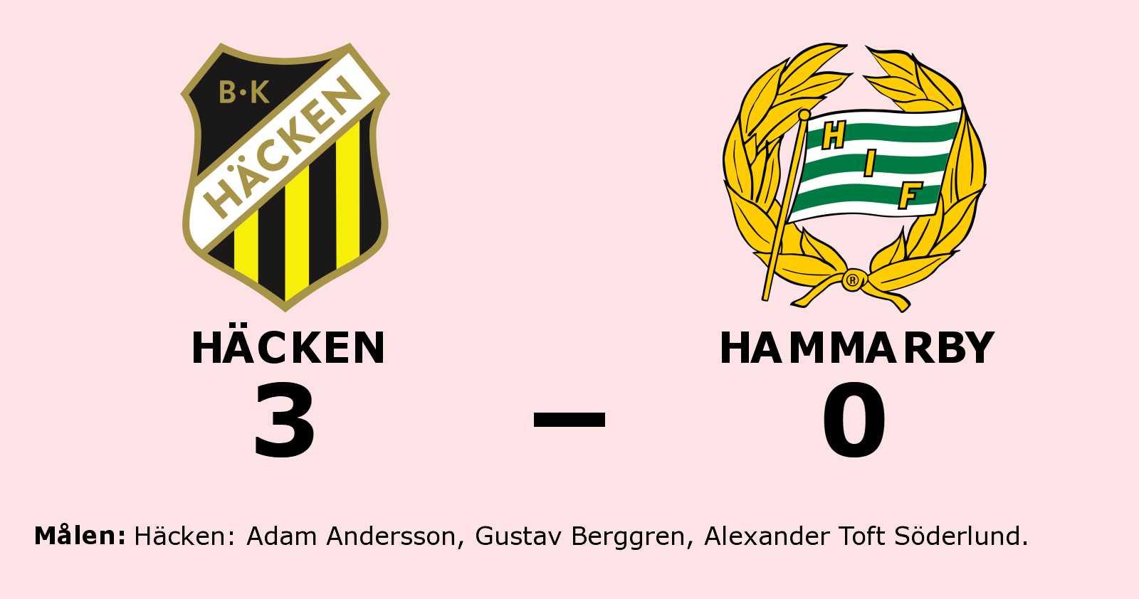 Häcken tog rättvis seger mot Hammarby