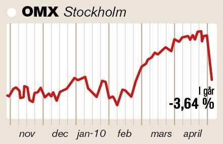 Stockholmsbörsens utveckling.