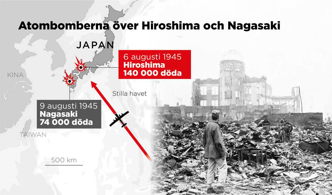 Den 6 augusti 1945 fällde USA en atombomb över Hiroshima. Tre dagar senare fälldes en atombomb över Nagasaki.