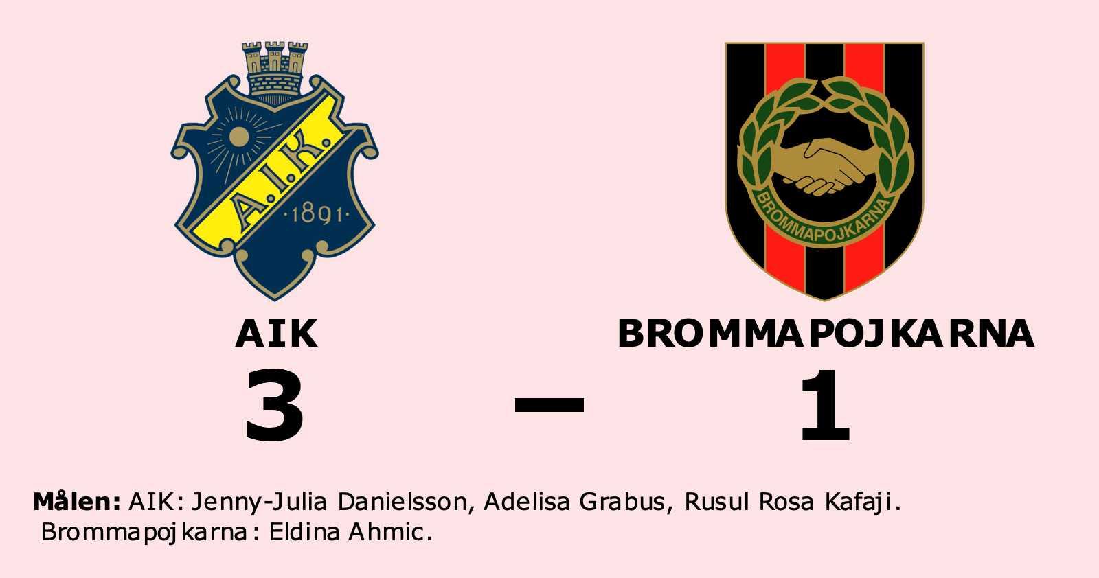 Brommapojkarna kunde inte stoppa AIK:s segertåg