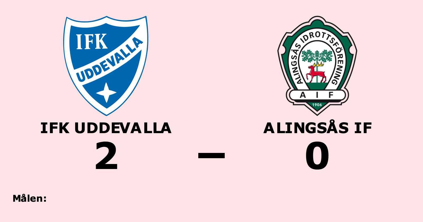 IFK Uddevalla vann hemma mot Alingsås IF