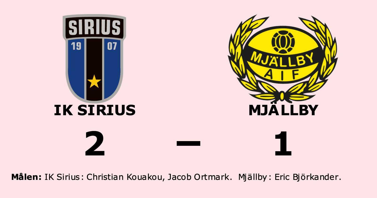 IK Sirius äntligen segrare igen efter vinst mot Mjällby