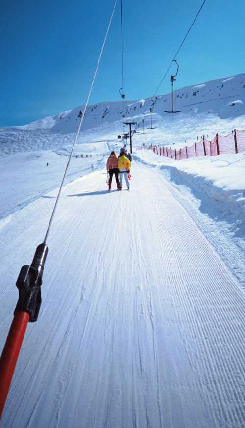 När läsarna själva väljer så står Aspen högt i kurs när det kommer till skidorter. Men sen måste man ju ta hänsyn till plånboken också…