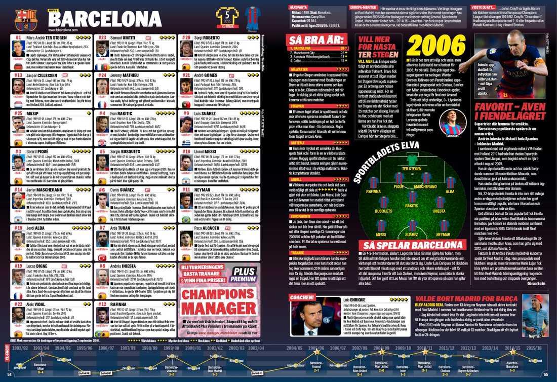Barcelonas trupp
