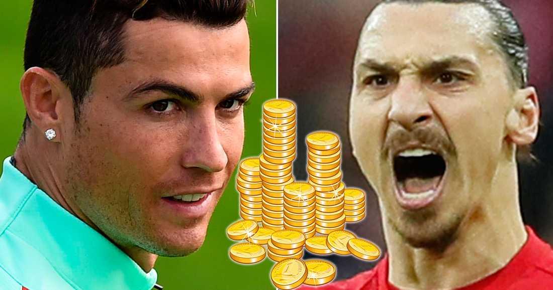 Ronaldo är ny etta på toppen –och Zlatan tappar tre placeringar.