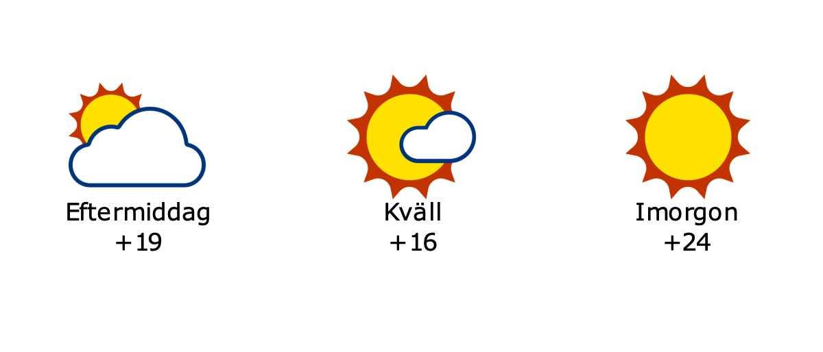 Vackert Väder Ludvika
