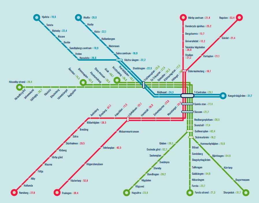 Återförsäljaren Phone house har testat 4G-nätet i Stockholms tunnelbana.