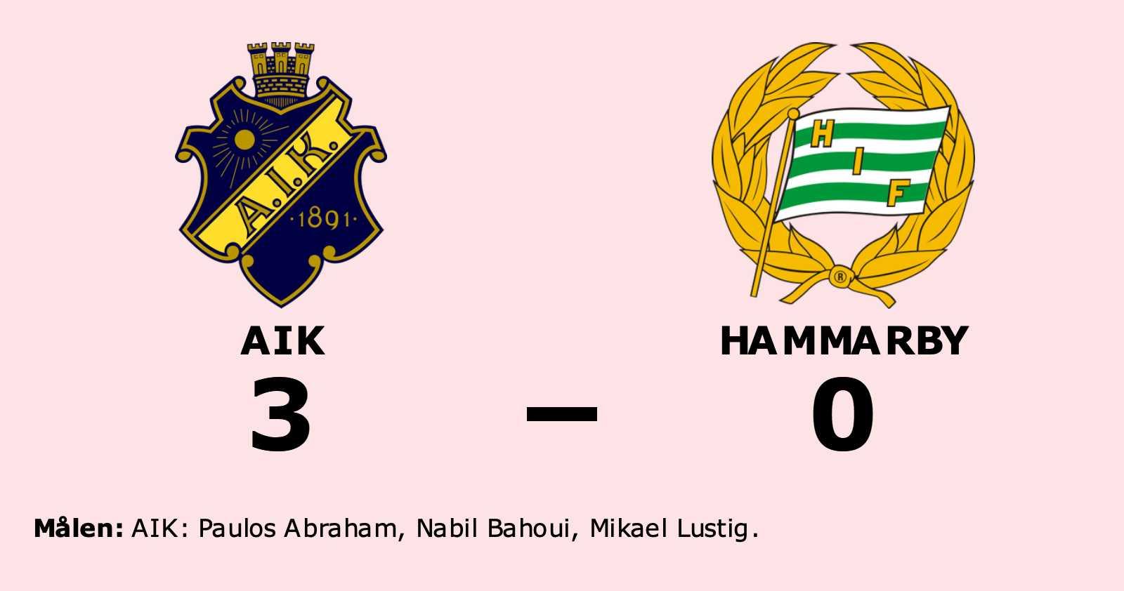 AIK tog tre rättvisa poäng mot Hammarby