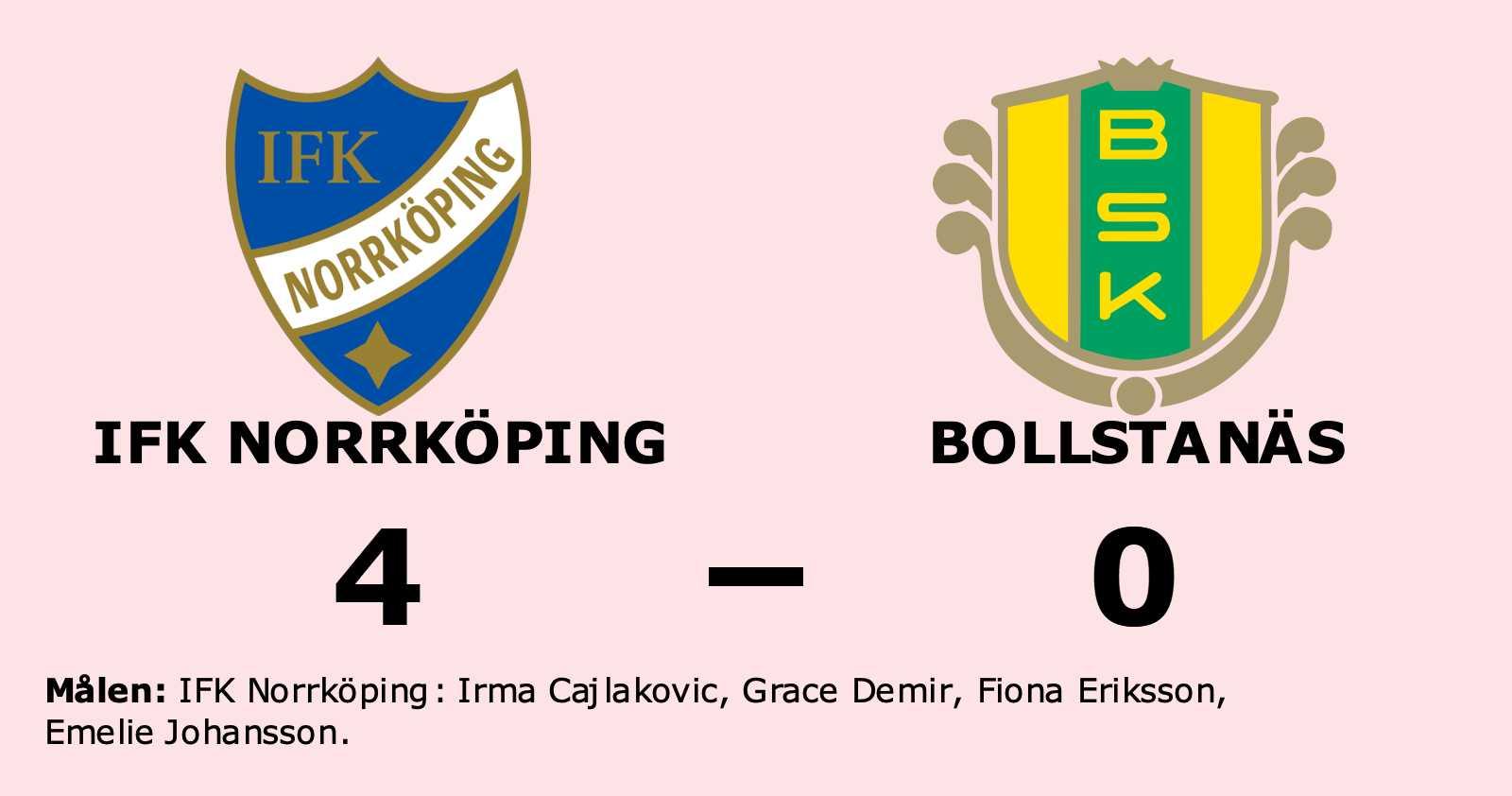 IFK Norrköping bröt tunga sviten mot Bollstanäs