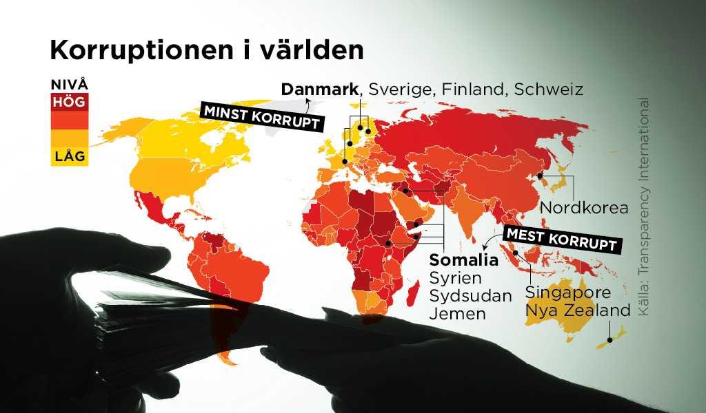 Sverige hamnar på tredje plats i 2018 års mätning enligt Transparency International.
