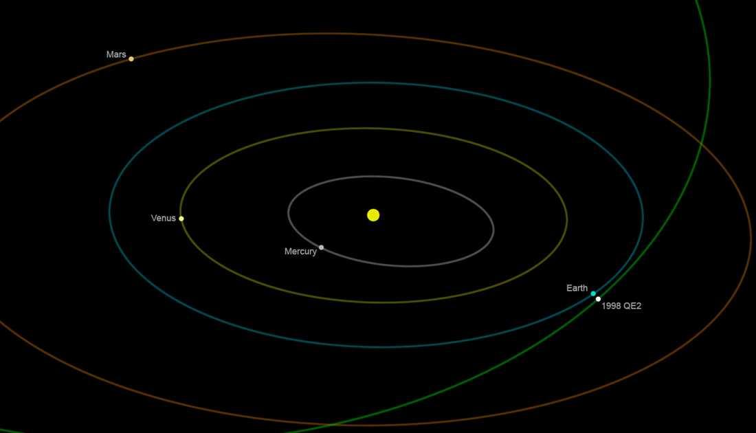 Asteroiden 1998 QE2 är så stor att den har en egen måne – på fredag passerar den jorden