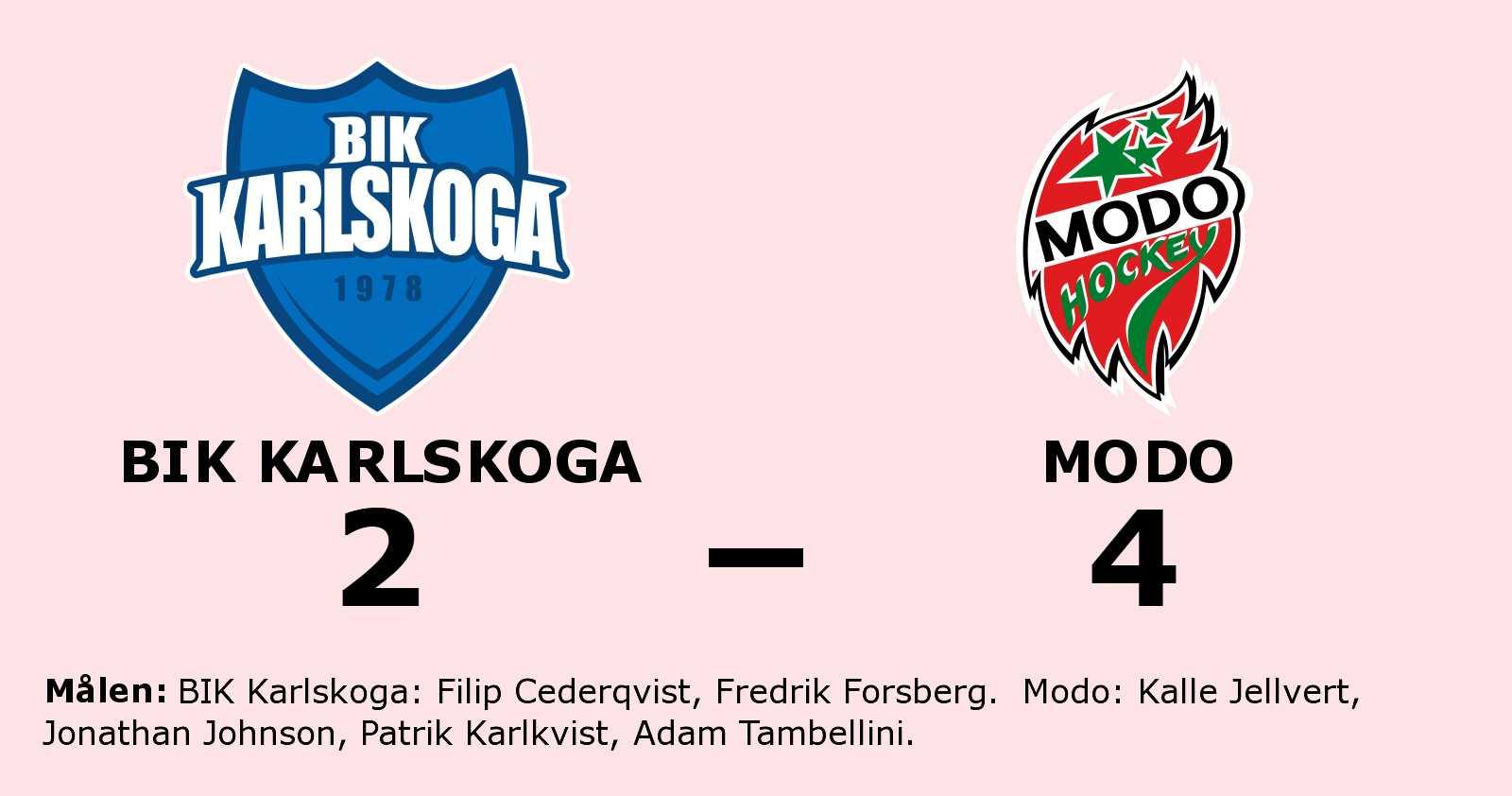 Tre poäng till Modo efter avgörande i slutperioden mot BIK Karlskoga