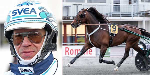 Örjan Kihlström och Who's Who spikas.