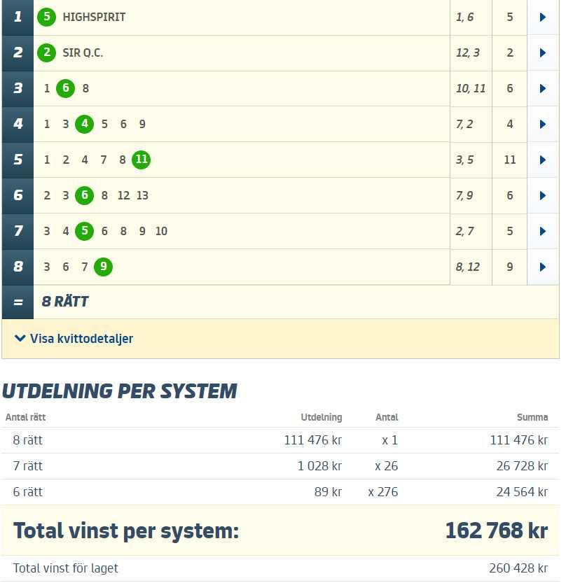Här är det vinnande systemet.
