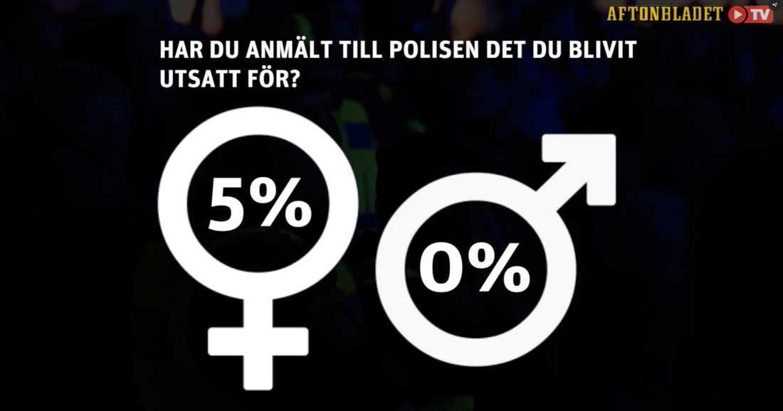 Aftonbladet/INIZIO.