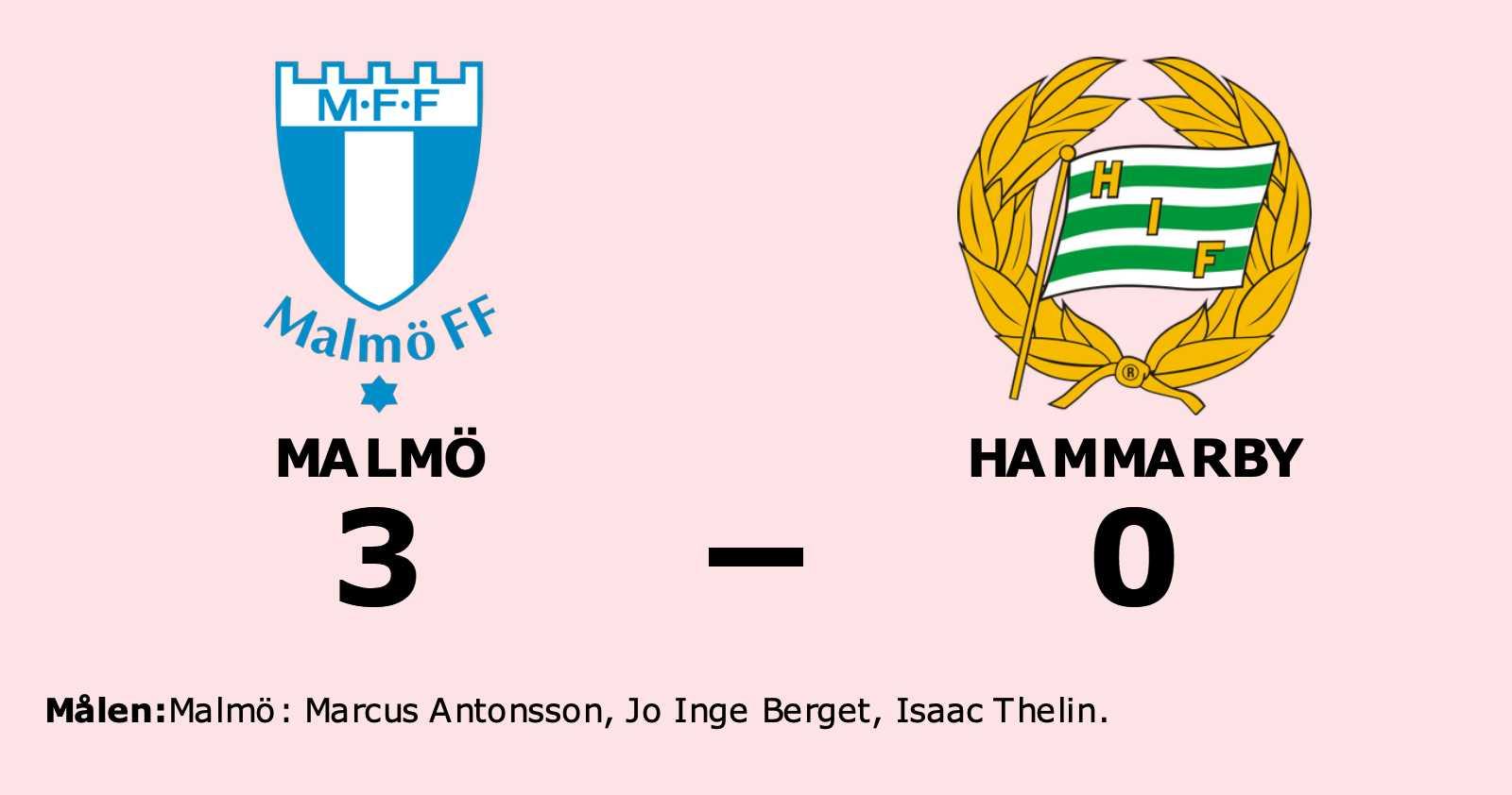 Klar seger för Malmö mot Hammarby