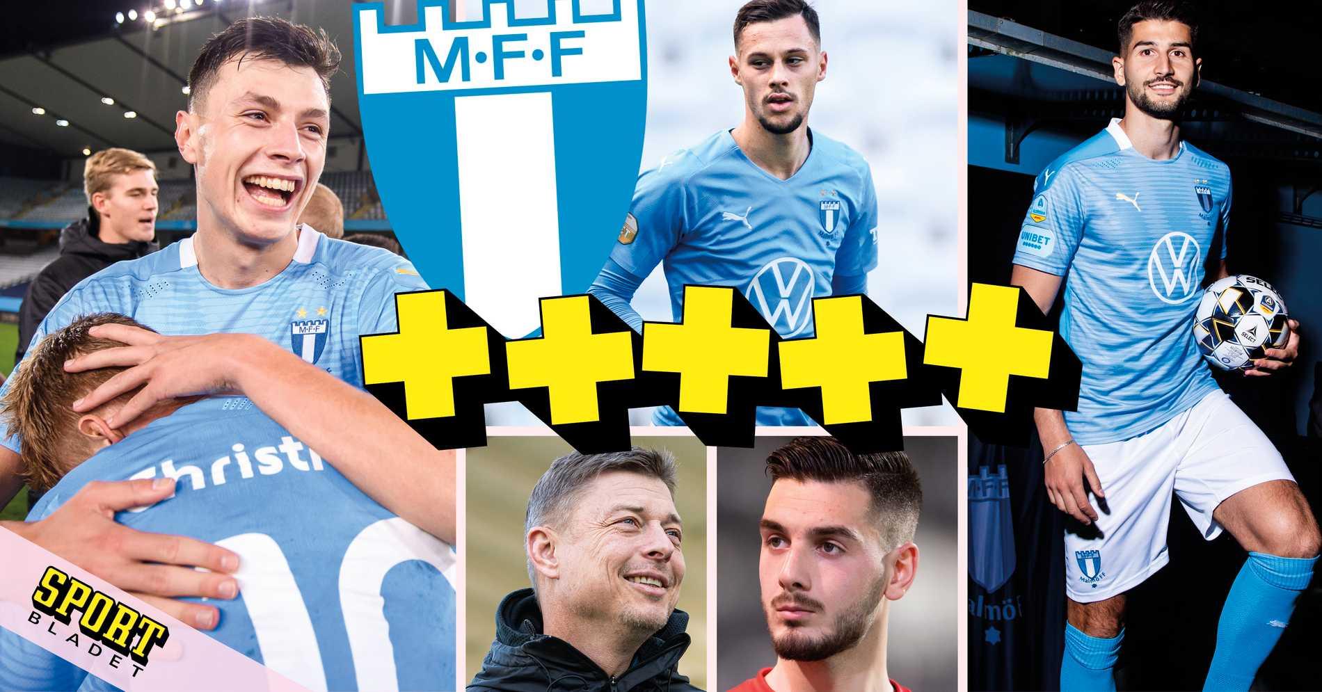 Djupanalys 2021: Malmö FF