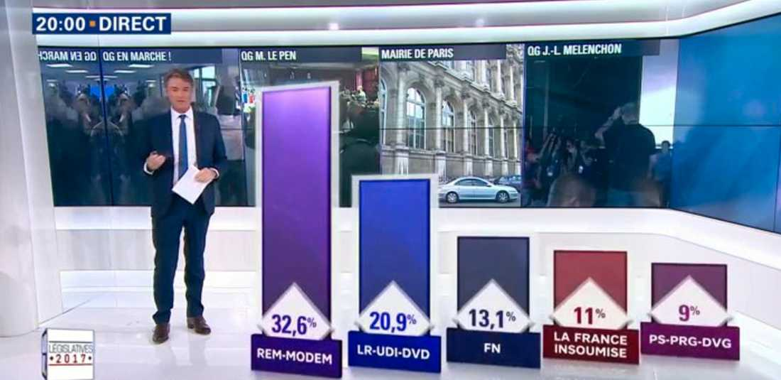 Siffrorna i valet.