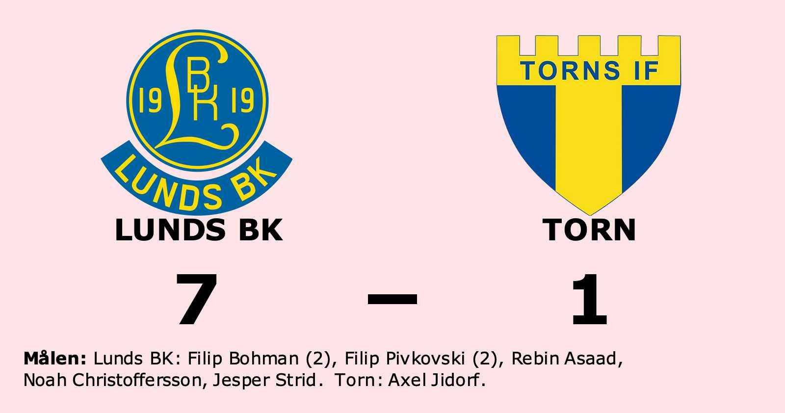 Lunds BK vann enkelt hemma mot Torn