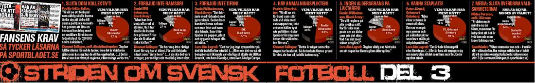 Fansens krav Så tycker läsarna på sportbladet.se
