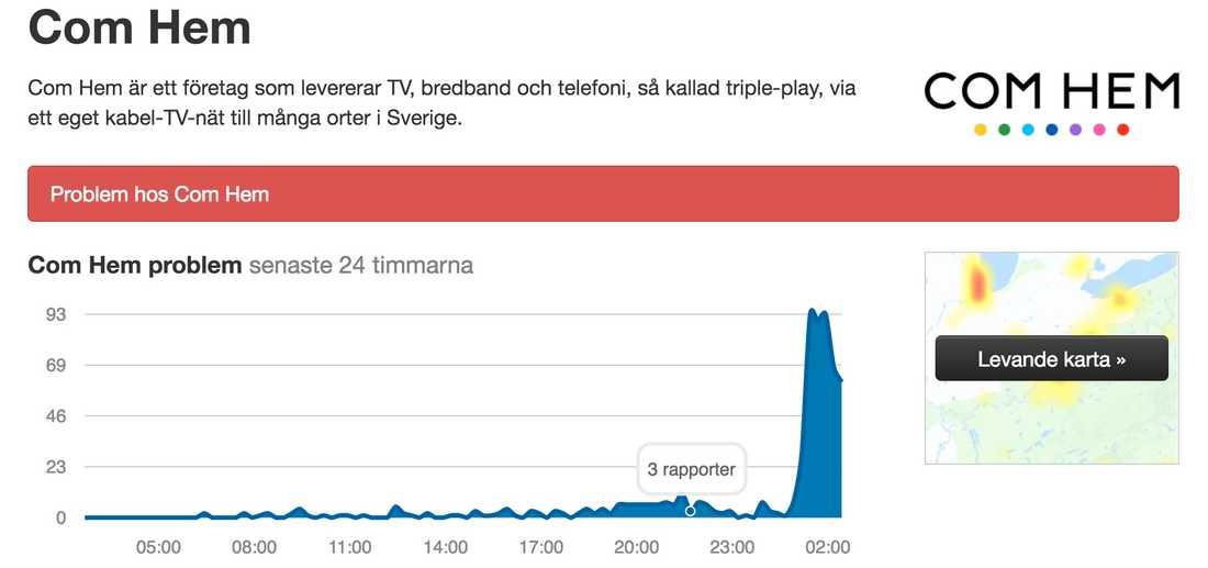 På Downdetector började användare rapportera problem för Comhem klockan 01.36.