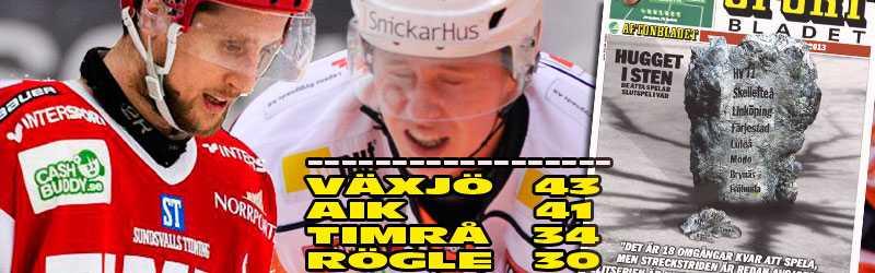 Uträknade? Timrå, Växjö, AIK och Rögle har redan missat slutspel enligt Sportbladets hockeyexpert Mats Wennerholm.