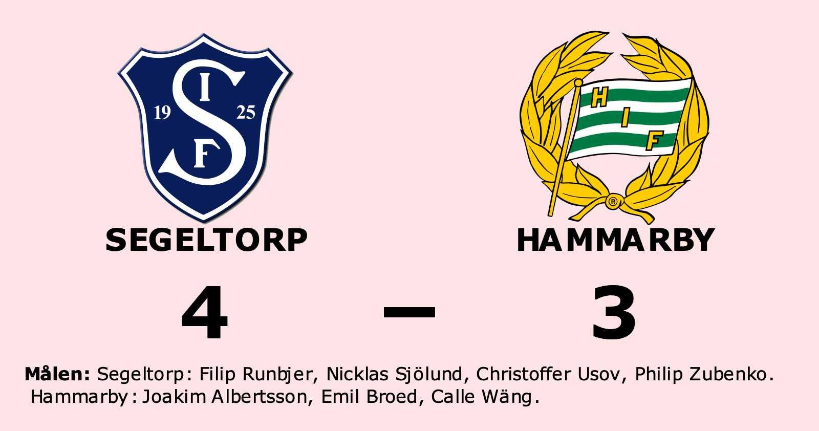 Segeltorp vann i HockeyEttan Kvalserien östra mot Hammarby