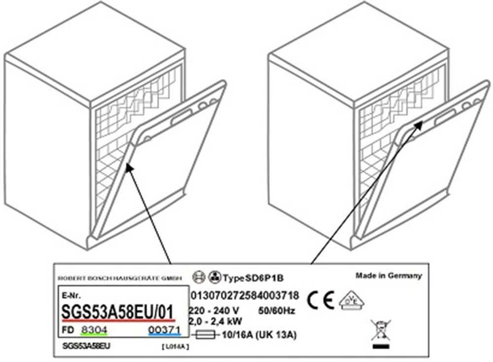 En faksimil från Bosch/Siemens hemsida.