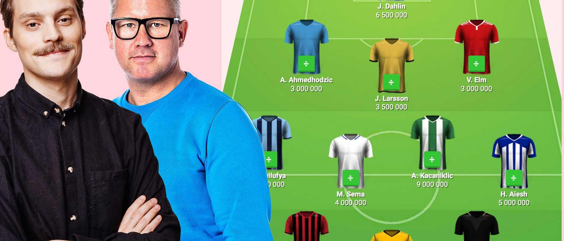 Experternas lag i nya Sportbladet manager – allsvenskan vår 2020