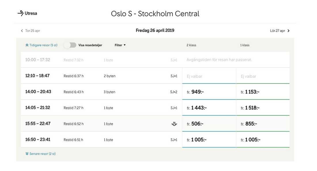 Tågbiljettpriserna är betydligt billigare.