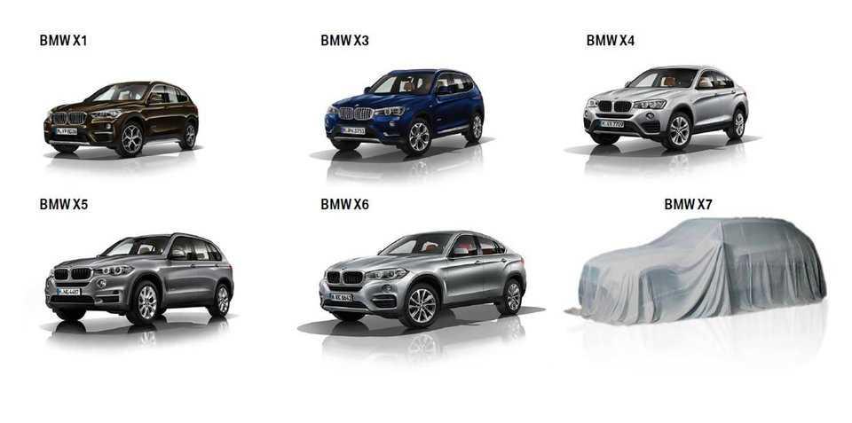 BMW:s hela modellpalett med suvarna i X-serien