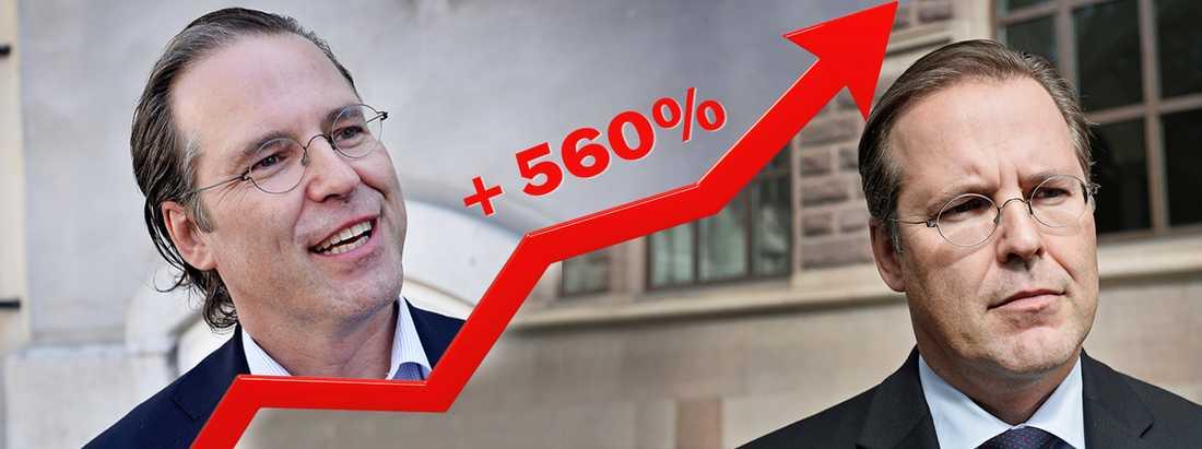 Anders Borg har ökat sin årslön med 560 procent sedan han avgick som finansminister.
