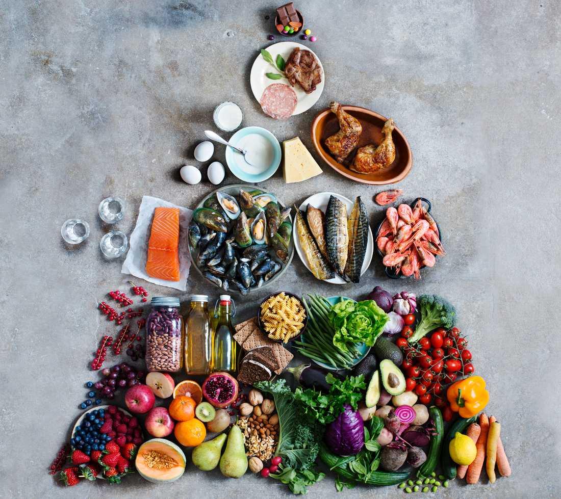 kost för att sänka kolesterol