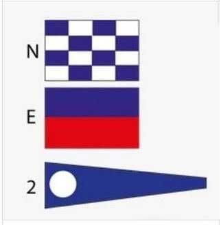 Flaggorna som båttrafikanter ska hålla utkik efter.