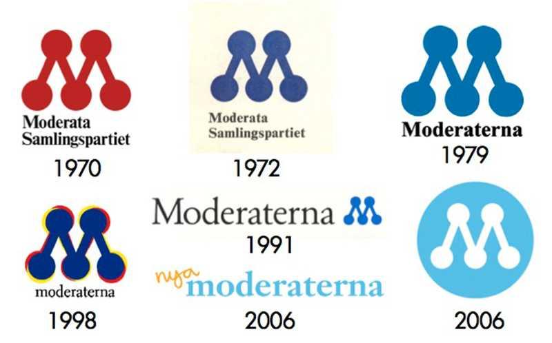 Moderaternas loggor under de senaste 40 åren.