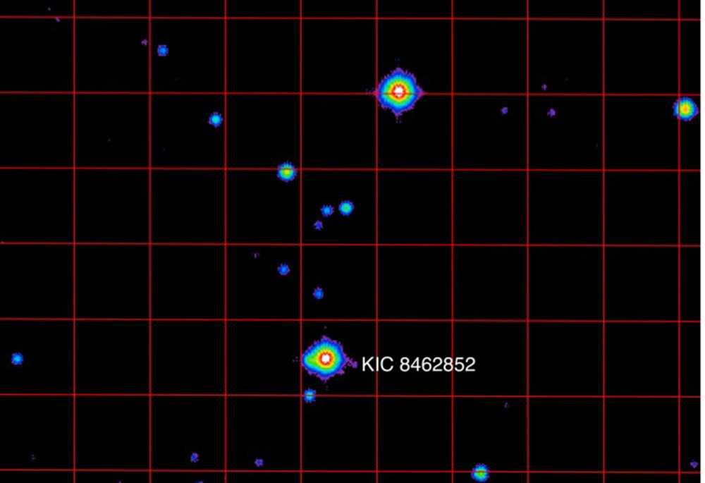 Stjärnan KIC 8462852 har gett ifrån sig märkliga mönster av ljus som förbryllar forskarna.
